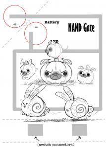 nandgate_dogs